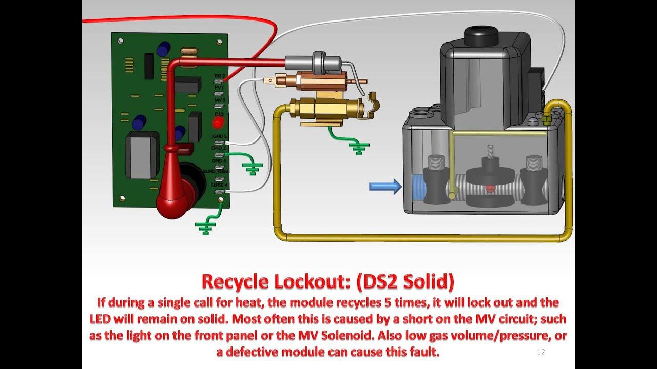 hight resolution of blodgett mark v wiring diagram