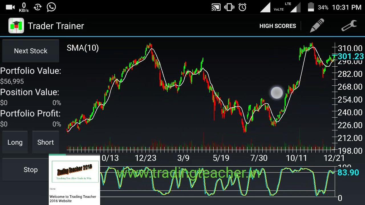 Demo Trading Android For Practice