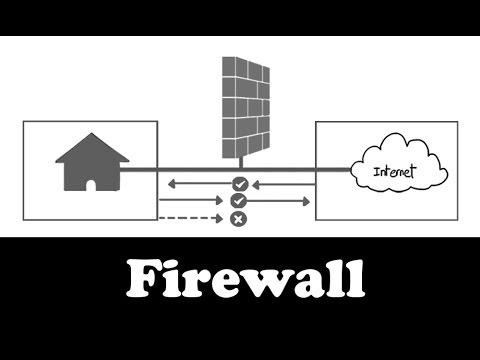 Download Firewall : comprendre l'essentiel en 7 minutes
