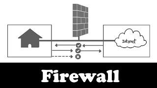 Firewall : comprendre l'essentiel en 7 minutes