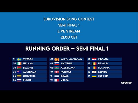 Eurovision Song Contest 2020 - Semi Final 1 - Live Stream - with announcing of qualifiers