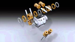 Audi Quattro - Diferencial Torsen