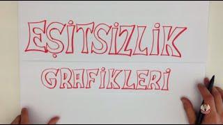 9dk'da EŞİTSİZLİK GRAFIKLERI