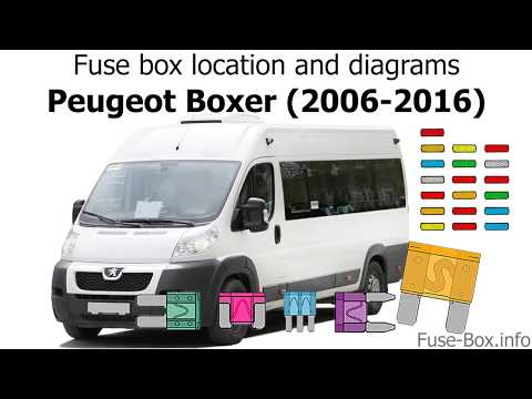 fuse box location and diagrams peugeot boxer (2006 2016) youtube 2017 Peugeot Boxer