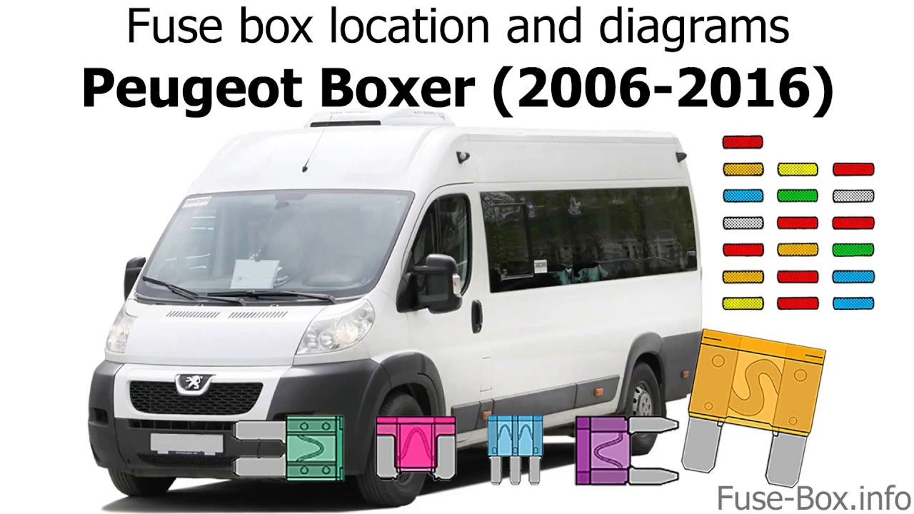 medium resolution of fuse box location and diagrams peugeot boxer 2006 2016 youtube peugeot boxer fuse box layout peugeot boxer fuse layout