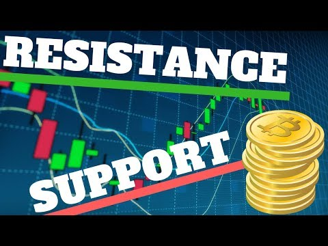 Profit From Support \u0026 Resistance Cryptocurrency Trading Explained