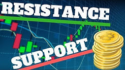 Profit From Support & Resistance Cryptocurrency Trading Explained
