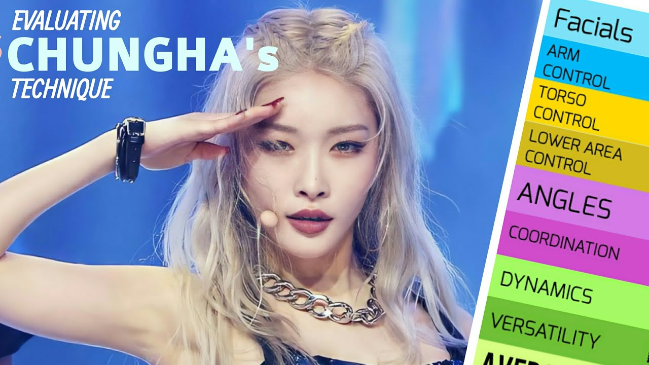 How good is CHUNGHA in dancing? A Dancer's Analysis