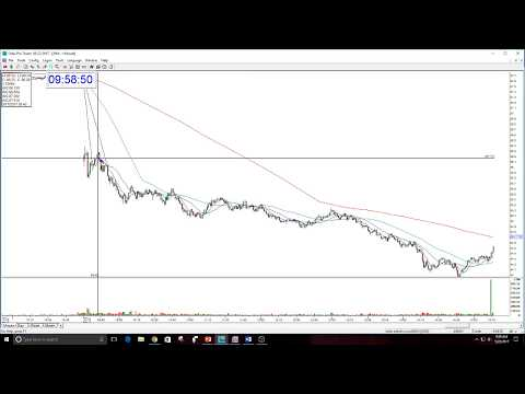 Trader Risk Lecture