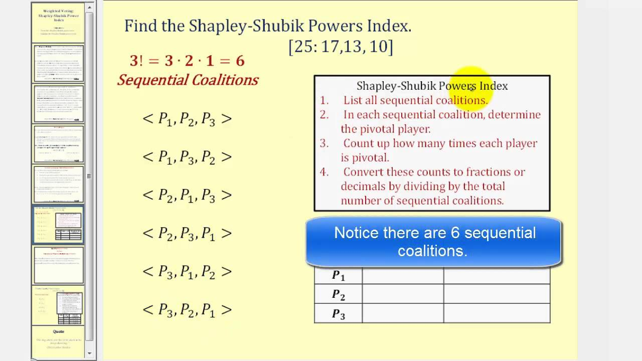 Weighted Voting The Shapley Shubik Power Index Youtube
