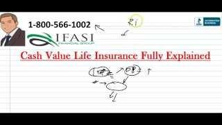 Cash Value Life Insurance - What is Cash Value Life Insurance