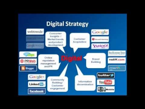 NEN Webinar #18: Social Media Marketing