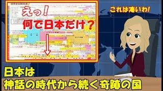 【海外の反応】ギネスにも載る世界最古の国、日本!外国人も驚愕の日本の歴史!中国を上回る歴史を持つ国家にビックリ仰天!「衝撃の事実に圧倒されてしまったよ!」【凄いぞJapan】