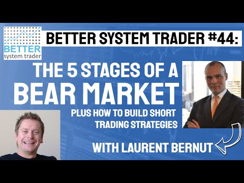 044: Short selling, bear markets, trading edge, position siz
