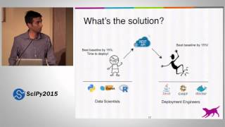 Deploying Python Machine Learning Models in Production | SciPy 2015 | Krishna Sridhar