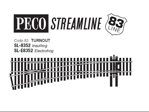 How to Relocate, remove  replace PECO Code 83 Turnout Springs