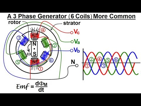 electrical engineering ch 13 3 phase circuit 4 of 42 a 3 phase  generator 6 coil