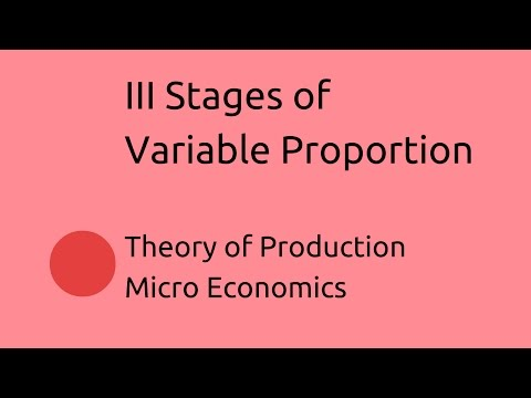 What are 3 Stages of Variable Proportion | Production | CA C