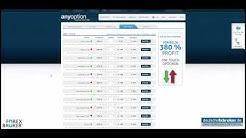 Anyoption Test - Erfahrungsbericht - Deutschefxbroker