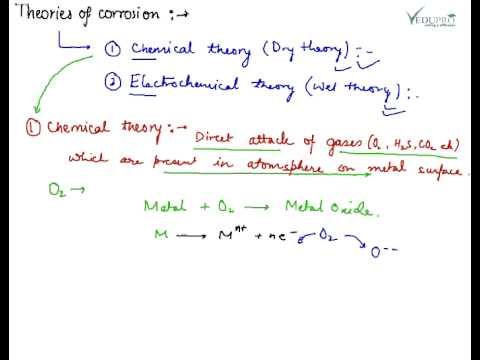 Chemical Theory of Corrosion, Direct Chemical Attack Corrosion, Liquid Metal Corrosion, Dry Theory