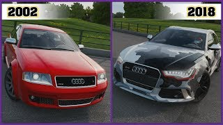 AUDI RS6, the evolution in video games [2002 - 2018]