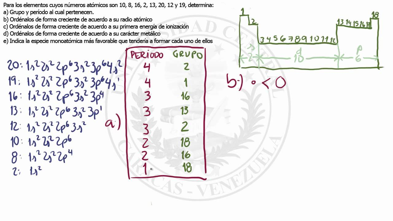 Propiedades peridicas problema 24 radio atmico pq1 ucv youtube propiedades peridicas problema 24 radio atmico pq1 ucv urtaz Gallery
