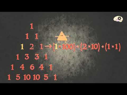 Математические секреты треугольника Паскаля