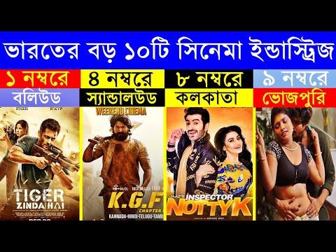 Indian largest cinema industries - Bollywood - telugu movies - tamil movies - sandalwood - kgf -