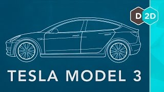 The Tesla Model 3 is coming soon! But before you preorder, here are 5 things you need to know - comparing it with the Tesla Model S. Music Credits: Intro: Tyler ...