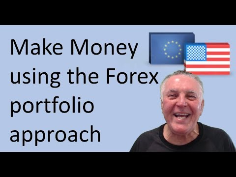 3200 Pips In 2 Weeks Generated By The Portfolio Forex Trading Approach. Make Money Trading This Way.