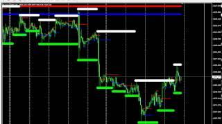 super signal indicator ForexWorld com vn@gmail com