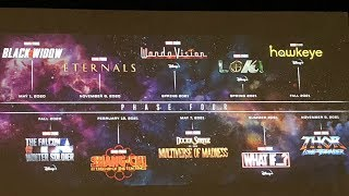 MARVEL PHASE 4 REVEALED! XMEN & FANTASTIC 4! Full Comic Con Breakdown