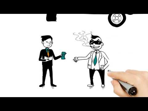 Whiteboard Animation Companies -  Outsourcing Solution Video