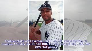 Baseball Hall of Fame: Which Yankees could be inducted   Derek Jeter, Roger Clemens, Don Mattingl...