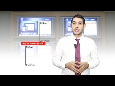 Encyclo-Bourse : Comprendre les gaps et leur utilité
