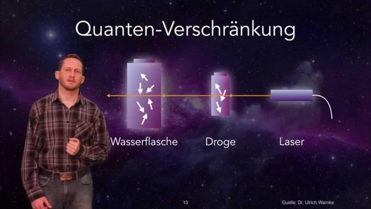 Quantentheorie beweist Bewusstsein