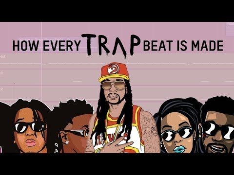HOW EVERY TRAP BEAT IS MADE
