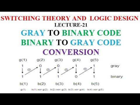 Binary gray code converter online
