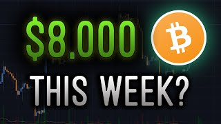 $1,000 Bitcoin Pump on the Cards?!