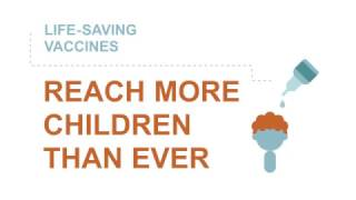 Gates Annual letter 2017 - Vaccine Coverage