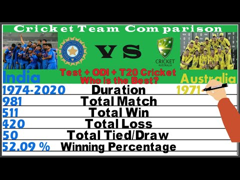 India VS Australia Team Comparison | Test, ODI, T20 Full Comparison | Cricket Statistics