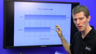 worth upgrading your old graphics card ncix tech tips