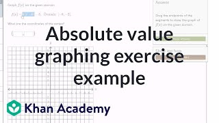 Absolute value graphing exercise example   Functions and their graphs   Algebra II   Khan Academy