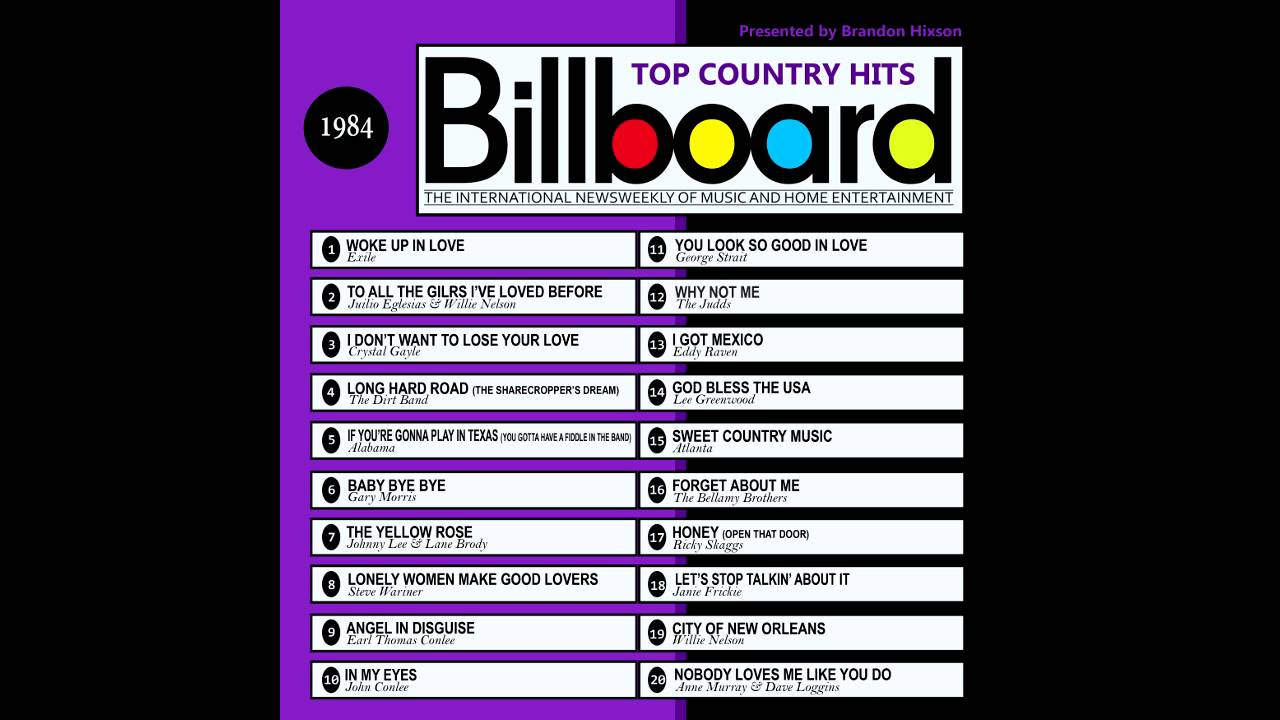 Top 100 Hits of 1984/Top 100 Songs of 1984 - Music Outfitters