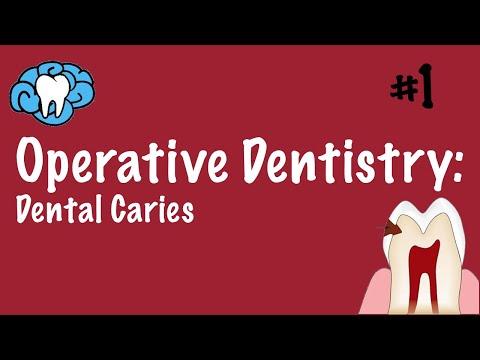 Operative Dentistry |