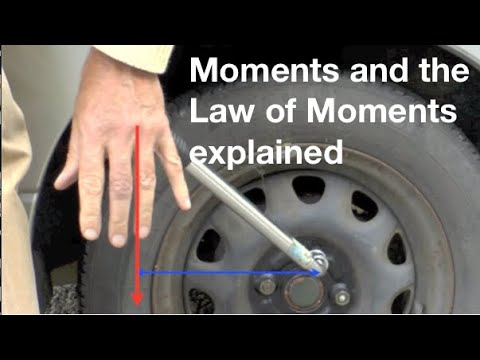 Moments and the Law of Moments explained: from fizzics.org
