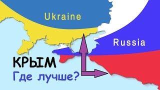 Крым, Аксенов сказал где лучше – в России или на Украине