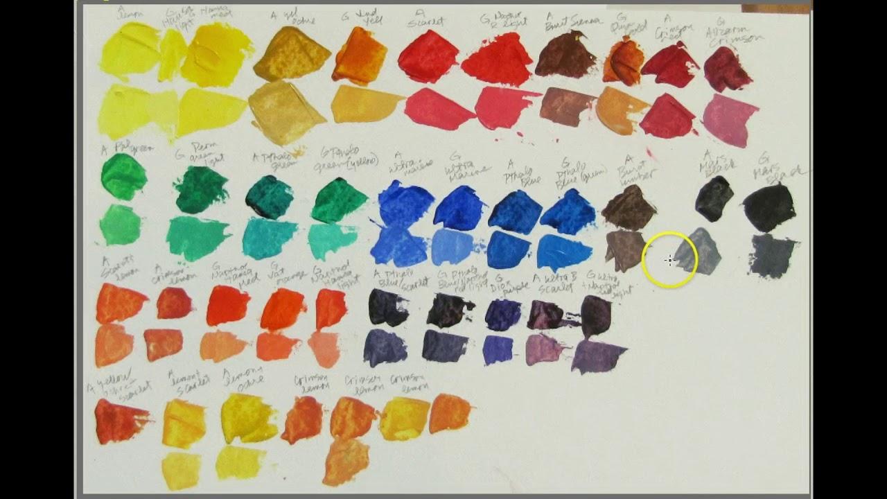 Arteza Acrylic Paints Review
