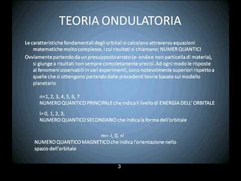 Teoria Ondulatoria 1 - YouTube