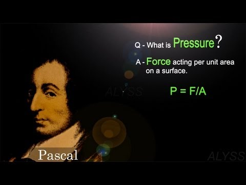 Pressure -- For middle school physics students(grades 6 to 8)
